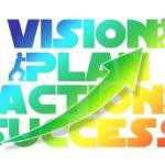Erfolgsstrategie